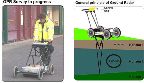 GPR Survey Company - TerraDat (UK) Limited