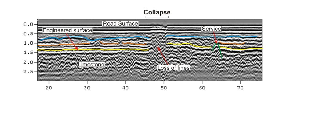 radar-road